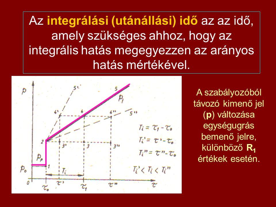Az integrálási (utánállási) idő az az idő, amely szükséges ahhoz, hogy az integrális hatás megegyezzen az arányos hatás mértékével.