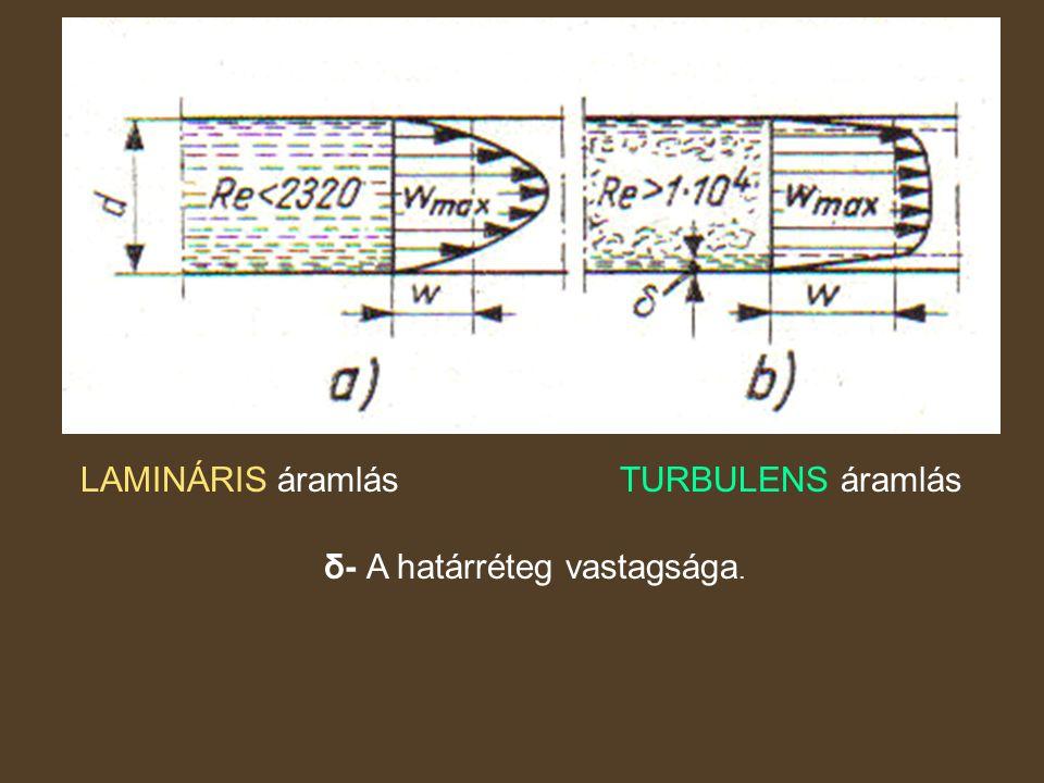 LAMINÁRIS áramlásTURBULENS áramlás δ- A határréteg vastagsága.