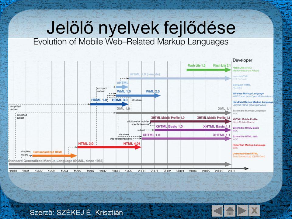 X Szerző: SZÉKEJ É. Krisztián Jelölő nyelvek fejlődése