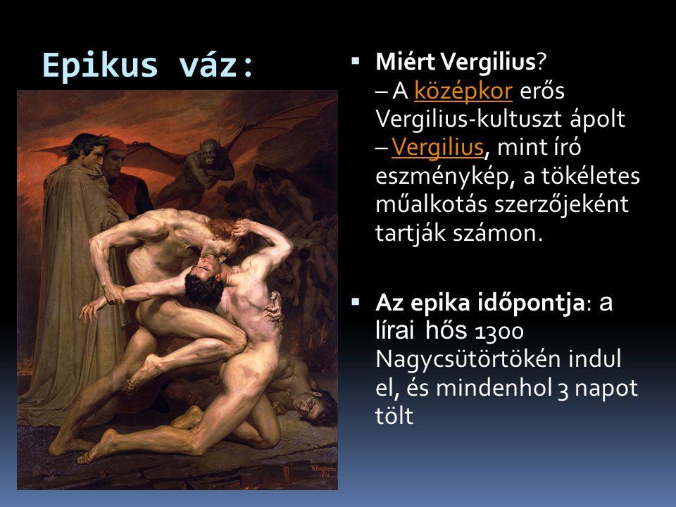 Epikus váz:  Miért Vergilius? – A középkor erős Vergilius-kultuszt ápolt – Vergilius, mint író eszménykép, a tökéletes műalkotás szerzőjeként tartják
