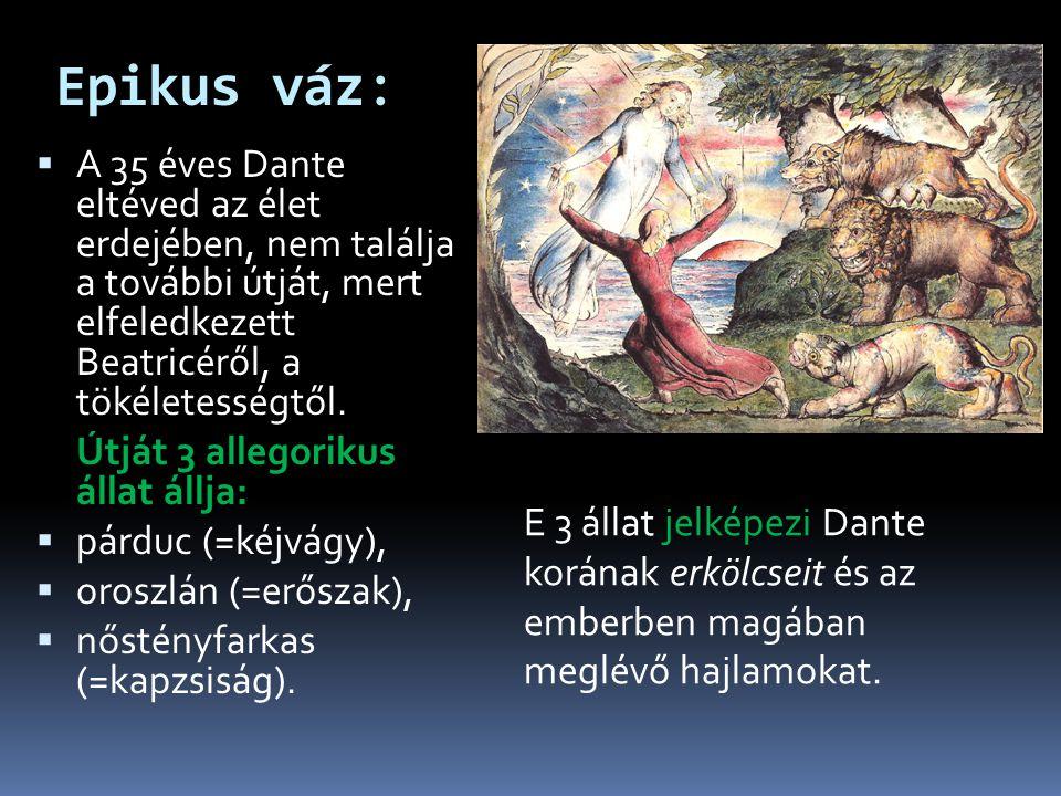 Epikus váz:  A 35 éves Dante eltéved az élet erdejében, nem találja a további útját, mert elfeledkezett Beatricéről, a tökéletességtől. Útját 3 alleg