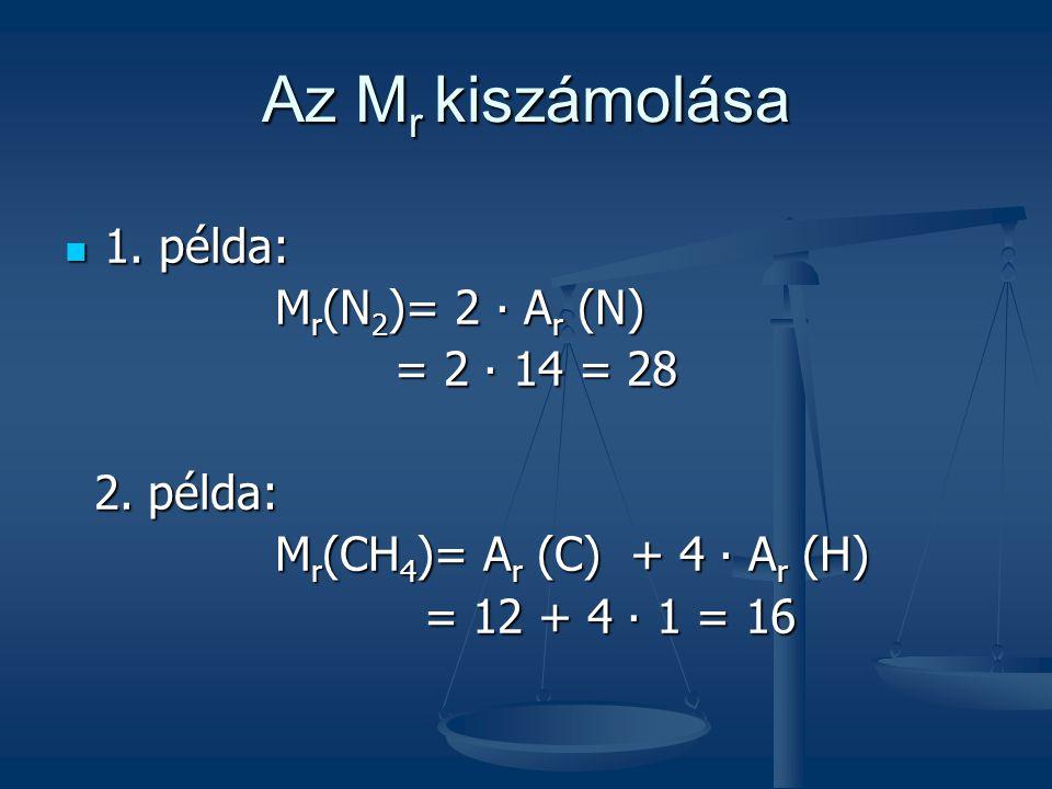 Az M r kiszámolása 1. példa: 1. példa: M r (N 2 )= 2 ∙ A r (N) = 2 ∙ 14 = 28 = 2 ∙ 14 = 28 2. példa: 2. példa: M r (CH 4 )= A r (C) + 4 ∙ A r (H) M r