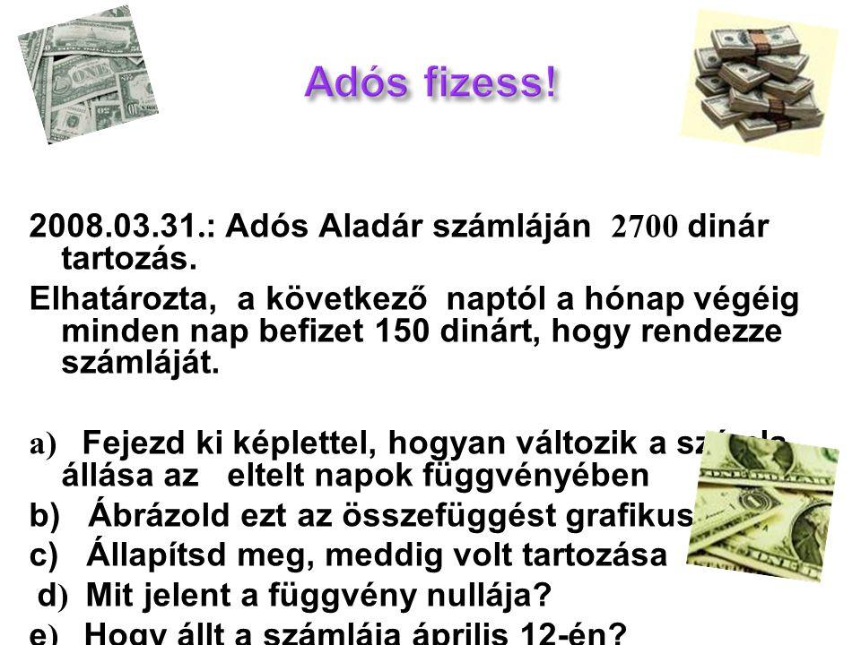 2008.03.31. : Adós Aladár számláján 2700 dinár tartozás. Elhatározta, a következő naptól a hónap végéig minden nap befizet 150 dinárt, hogy rendezze s