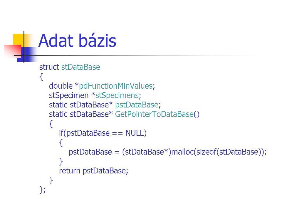 Adat bázis struct stDataBase { double *pdFunctionMinValues; stSpecimen *stSpecimens; static stDataBase* pstDataBase; static stDataBase* GetPointerToDataBase() { if(pstDataBase == NULL) { pstDataBase = (stDataBase*)malloc(sizeof(stDataBase)); } return pstDataBase; } };