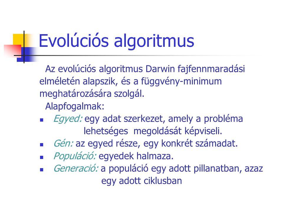 Az algoritmus BEGIN hozd létre a kezdő populációt határozd meg az egyedek életképességét REPEAT /* új generáció létrehozása */ a kevésbé életképes egyedek elpusztítása FOR egyedek száma * 2/3 DO /* uj egyedek létrehozása */ válassz ki két szülőt a fennmaradt populációból hozd létre az utódot határozd meg az utód életképességét add hozzá az utódokat a populációhoz END FOR UNTIL a populáció teljesítette az adott feltételt END