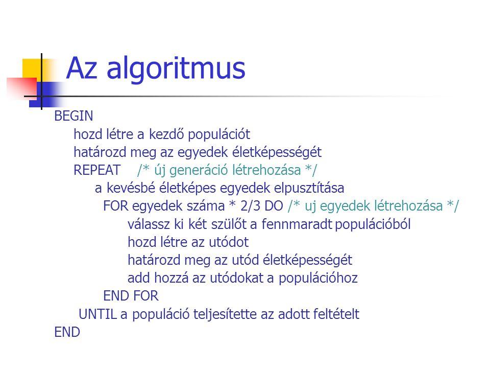 Az algoritmus alkalmazása