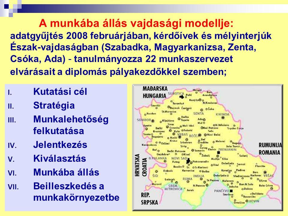 3 33 A munkába állás vajdasági modellje: adatgyűjtés 2008 februárjában, kérdőívek és mélyinterjúk Észak-vajdaságban (Szabadka, Magyarkanizsa, Zenta, Csóka, Ada) - tanulmányozza 22 munkaszervezet elvárásait a diplomás pályakezdőkkel szemben; I.