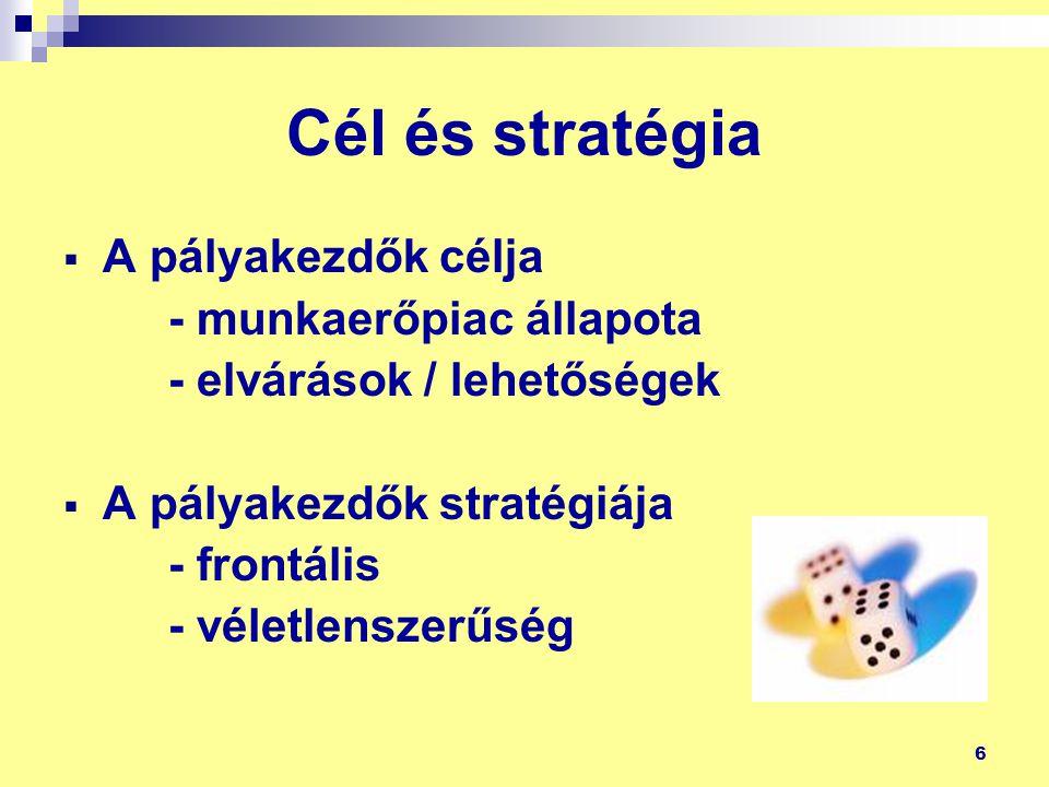 6 Cél és stratégia  A pályakezdők célja - munkaerőpiac állapota - elvárások / lehetőségek  A pályakezdők stratégiája - frontális - véletlenszerűség