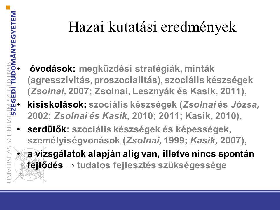 Hazai kutatási eredmények óvodások: megküzdési stratégiák, minták (agresszivitás, proszocialitás), szociális készségek (Zsolnai, 2007; Zsolnai, Leszny