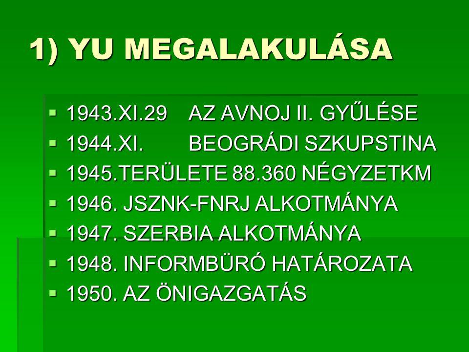 1) YU MEGALAKULÁSA  1943.XI.29AZ AVNOJ II.