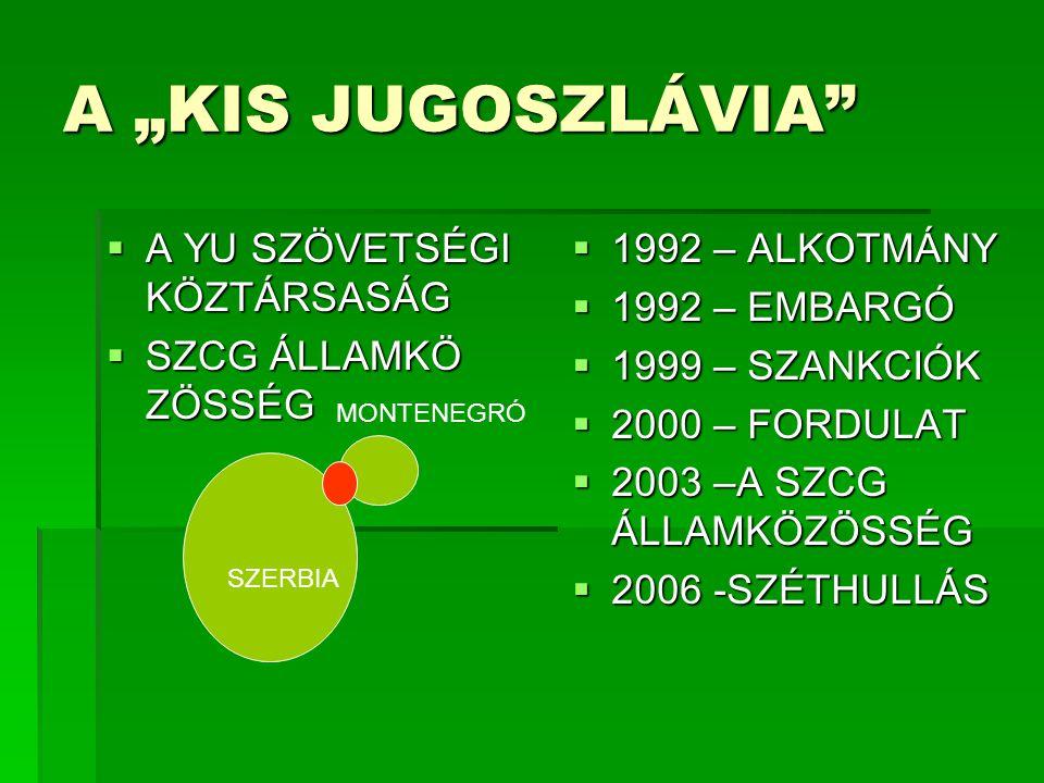 """A """"KIS JUGOSZLÁVIA  A YU SZÖVETSÉGI KÖZTÁRSASÁG  SZCG ÁLLAMKÖ ZÖSSÉG  1992 – ALKOTMÁNY  1992 – EMBARGÓ  1999 – SZANKCIÓK  2000 – FORDULAT  2003 –A SZCG ÁLLAMKÖZÖSSÉG  2006 -SZÉTHULLÁS SZERBIA MONTENEGRÓ"""