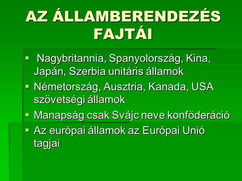 AZ ÁLLAMBERENDEZÉS FAJTÁI  Nagybritannia, Spanyolország, Kina, Japán, Szerbia unitáris államok  Németország, Ausztria, Kanada, USA szövetségi államok  Manapság csak Svájc neve konföderáció  Az európai államok az Európai Unió tagjai