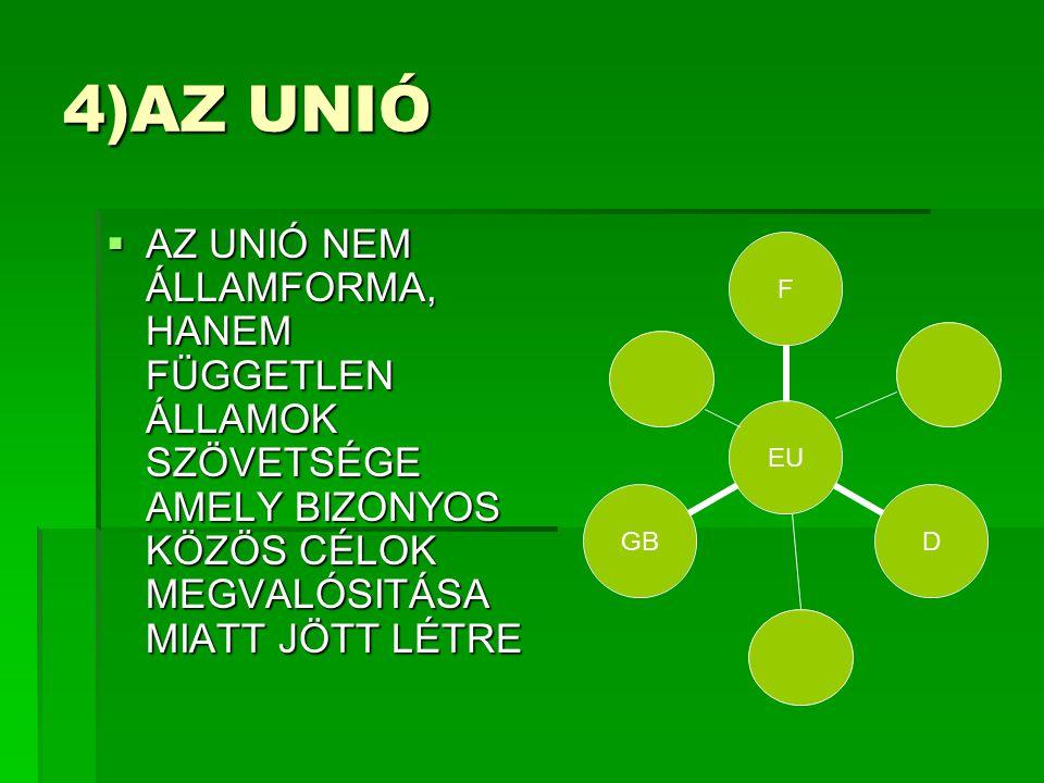 4)AZ UNIÓ  AZ UNIÓ NEM ÁLLAMFORMA, HANEM FÜGGETLEN ÁLLAMOK SZÖVETSÉGE AMELY BIZONYOS KÖZÖS CÉLOK MEGVALÓSITÁSA MIATT JÖTT LÉTRE EU FDGB