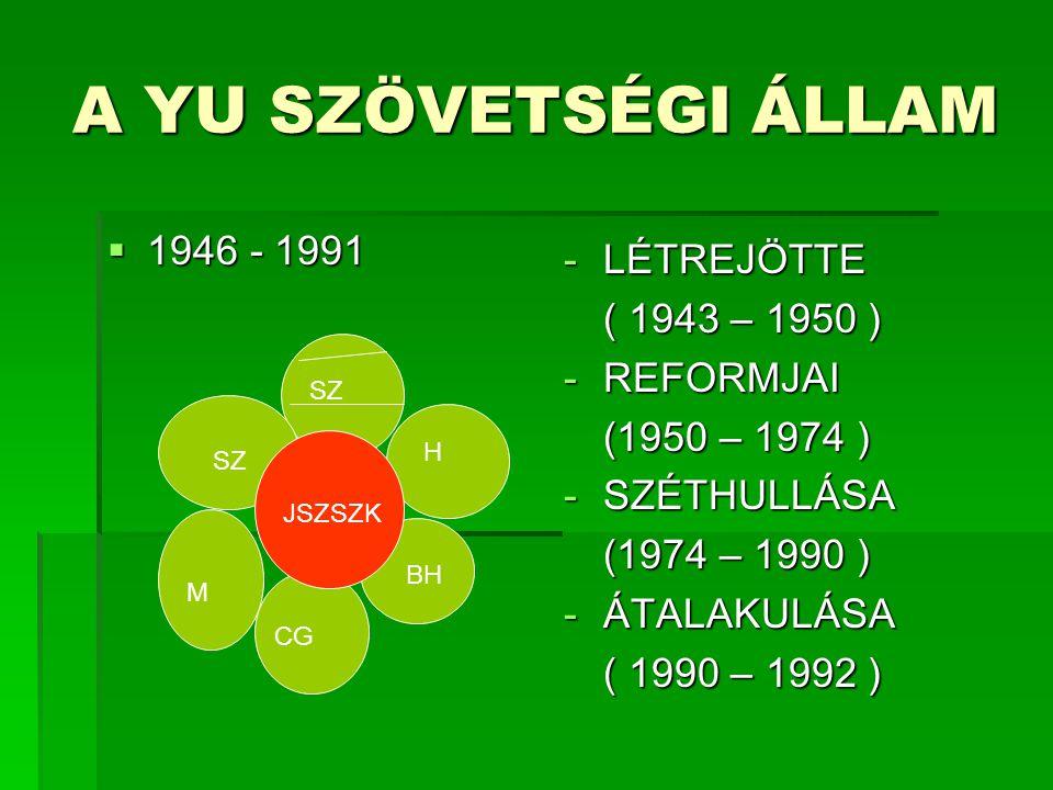 A YU SZÖVETSÉGI ÁLLAM  1946 - 1991 -LÉTREJÖTTE ( 1943 – 1950 ) -REFORMJAI (1950 – 1974 ) -SZÉTHULLÁSA (1974 – 1990 ) -ÁTALAKULÁSA ( 1990 – 1992 ) SZ H BH CG M SZ JSZSZK