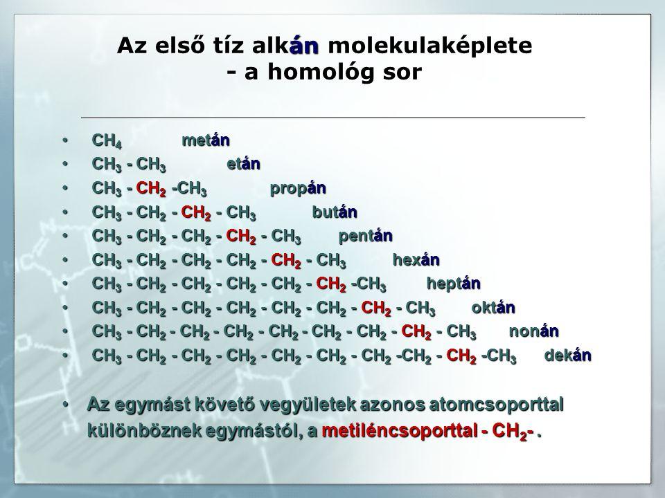 Az első tíz alkán molekulaképlete - a homológ sor CH 4 metán CH 4 metán CH 3 - CH 3 etán CH 3 - CH 3 etán CH 3 - CH 2 -CH 3 propán CH 3 - CH 2 -CH 3 propán CH 3 - CH 2 - CH 2 - CH 3 bután CH 3 - CH 2 - CH 2 - CH 3 bután CH 3 - CH 2 - CH 2 - CH 2 - CH 3 pentán CH 3 - CH 2 - CH 2 - CH 2 - CH 3 pentán CH 3 - CH 2 - CH 2 - CH 2 - CH 2 - CH 3 hexán CH 3 - CH 2 - CH 2 - CH 2 - CH 2 - CH 3 hexán CH 3 - CH 2 - CH 2 - CH 2 - CH 2 - CH 2 -CH 3 heptán CH 3 - CH 2 - CH 2 - CH 2 - CH 2 - CH 2 -CH 3 heptán CH 3 - CH 2 - CH 2 - CH 2 - CH 2 - CH 2 - CH 2 - CH 3 oktán CH 3 - CH 2 - CH 2 - CH 2 - CH 2 - CH 2 - CH 2 - CH 3 oktán CH 3 - CH 2 - CH 2 - CH 2 - CH 2 - CH 2 - CH 2 - CH 2 - CH 3 nonán CH 3 - CH 2 - CH 2 - CH 2 - CH 2 - CH 2 - CH 2 - CH 2 - CH 3 nonán CH 3 - CH 2 - CH 2 - CH 2 - CH 2 - CH 2 - CH 2 -CH 2 - CH 2 -CH 3 dekán CH 3 - CH 2 - CH 2 - CH 2 - CH 2 - CH 2 - CH 2 -CH 2 - CH 2 -CH 3 dekán Az egymást követő vegyületek azonos atomcsoporttal különböznek egymástól, a metiléncsoporttal - CH 2 -.Az egymást követő vegyületek azonos atomcsoporttal különböznek egymástól, a metiléncsoporttal - CH 2 -.