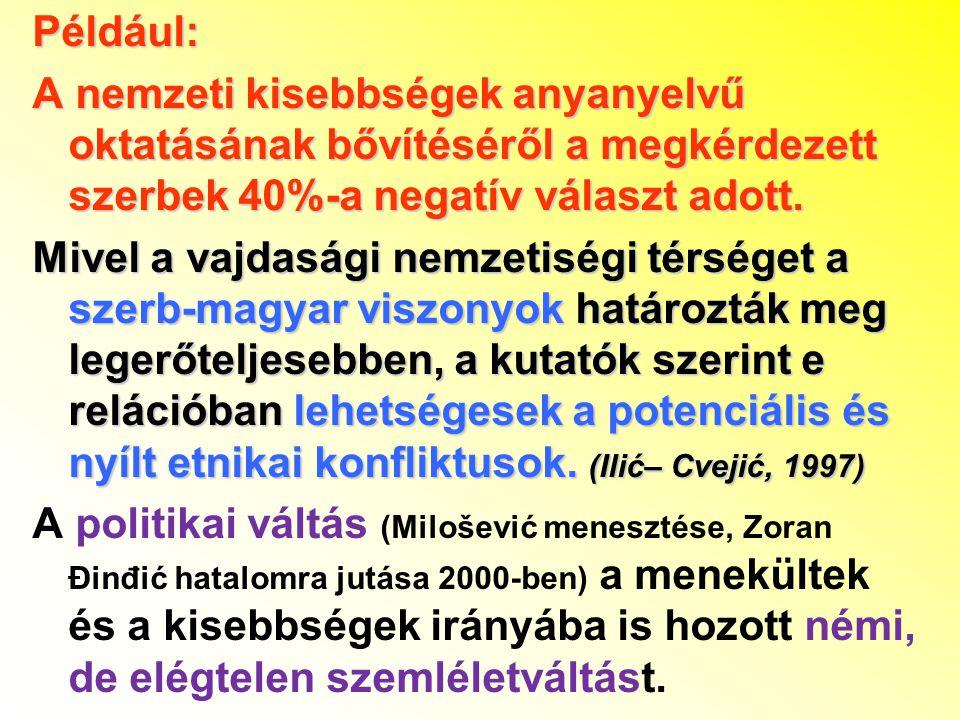 Például: A nemzeti kisebbségek anyanyelvű oktatásának bővítéséről a megkérdezett szerbek 40%-a negatív választ adott. Mivel a vajdasági nemzetiségi té