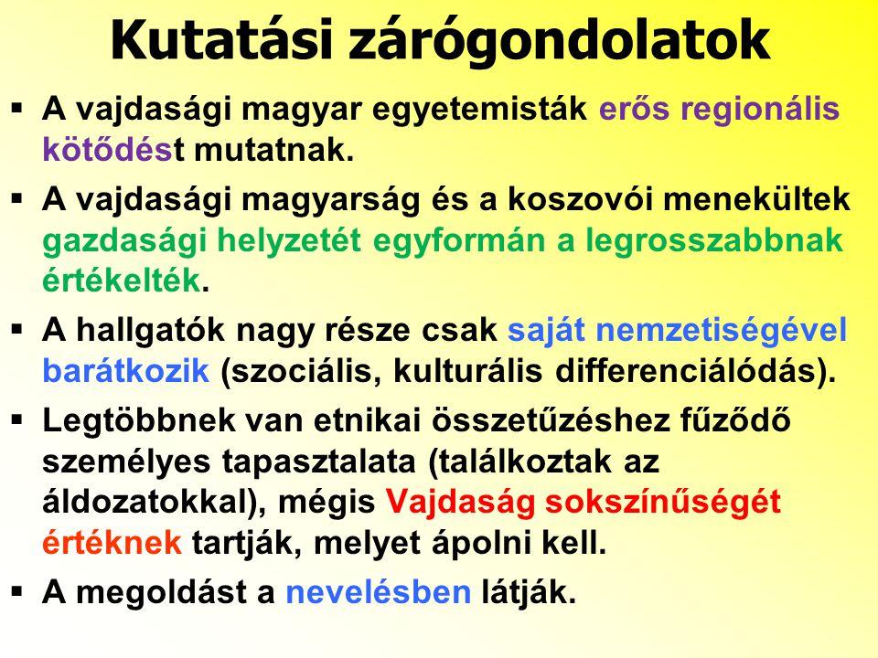 Kutatási zárógondolatok  A vajdasági magyar egyetemisták erős regionális kötődést mutatnak.  A vajdasági magyarság és a koszovói menekültek gazdaság