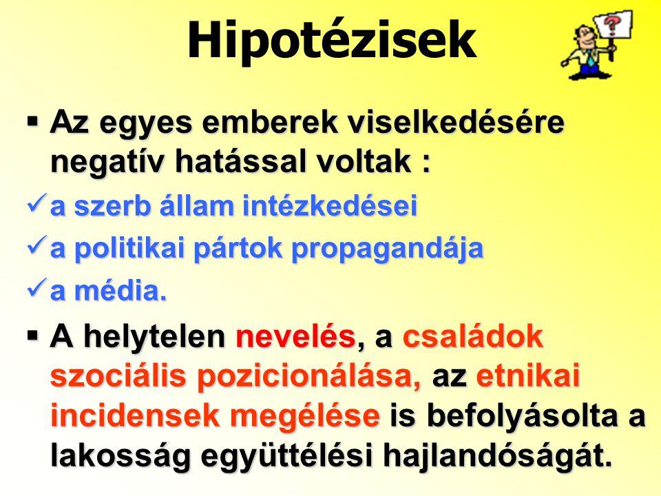  Az egyes emberek viselkedésére negatív hatással voltak : a szerb állam intézkedései a szerb állam intézkedései a politikai pártok propagandája a politikai pártok propagandája a média.