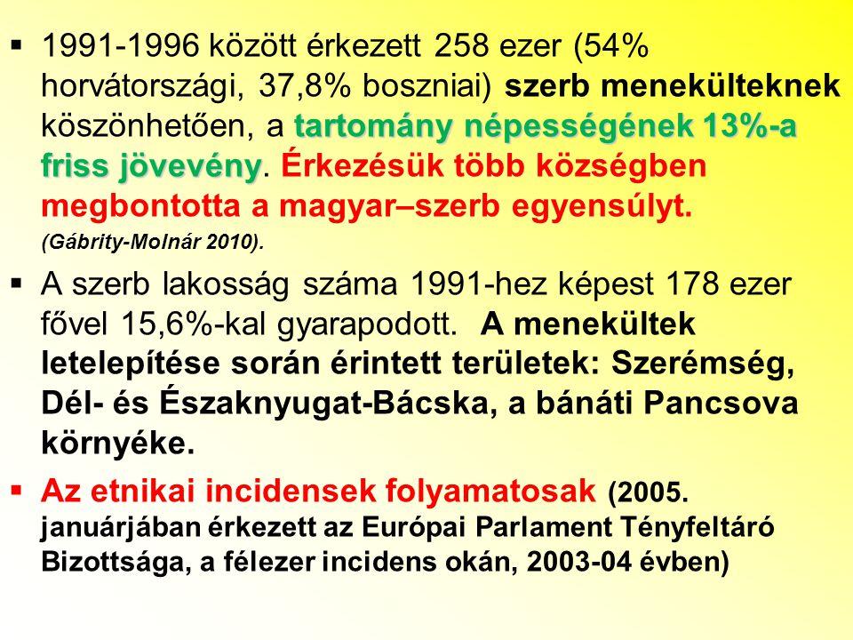 tartomány népességének 13%-a friss jövevény  1991-1996 között érkezett 258 ezer (54% horvátországi, 37,8% boszniai) szerb menekülteknek köszönhetően, a tartomány népességének 13%-a friss jövevény.