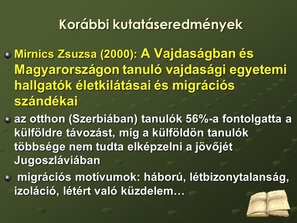 Korábbi kutatáseredmények Mirnics Zsuzsa (2000): A Vajdaságban és Magyarországon tanuló vajdasági egyetemi hallgatók életkilátásai és migrációs szándékai az otthon (Szerbiában) tanulók 56%-a fontolgatta a külföldre távozást, míg a külföldön tanulók többsége nem tudta elképzelni a jövőjét Jugoszláviában migrációs motívumok: háború, létbizonytalanság, izoláció, létért való küzdelem… migrációs motívumok: háború, létbizonytalanság, izoláció, létért való küzdelem…