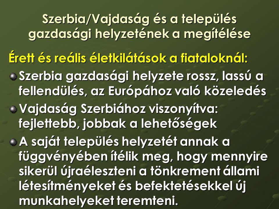 Szerbia/Vajdaság és a település gazdasági helyzetének a megítélése Érett és reális életkilátások a fiataloknál: Szerbia gazdasági helyzete rossz, lassú a fellendülés, az Európához való közeledés Vajdaság Szerbiához viszonyítva: fejlettebb, jobbak a lehetőségek A saját település helyzetét annak a függvényében ítélik meg, hogy mennyire sikerül újraéleszteni a tönkrement állami létesítményeket és befektetésekkel új munkahelyeket teremteni.