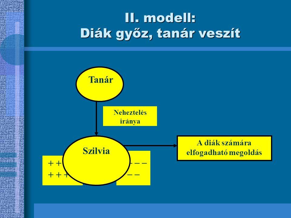 II. modell: Diák győz, tanár veszít _ _ _ Tanár A diák számára elfogadható megoldás Neheztelés iránya + + + + Szilvia