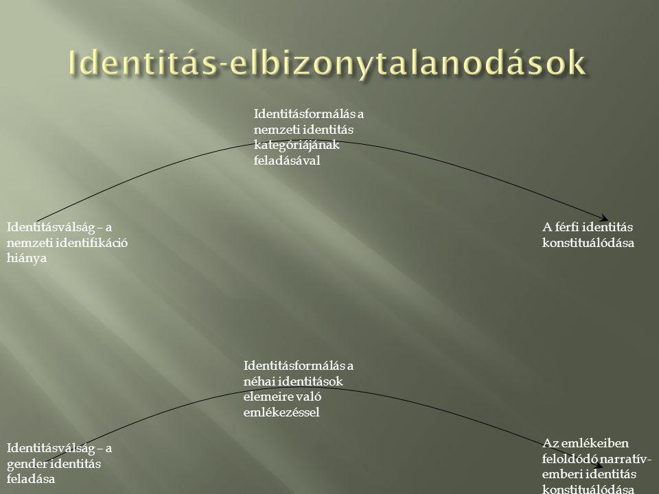 Identitásválság – a gender identitás feladása A férfi identitás konstituálódása Identitásformálás a nemzeti identitás kategóriájának feladásával Identitásválság – a nemzeti identifikáció hiánya Az emlékeiben feloldódó narratív- emberi identitás konstituálódása Identitásformálás a néhai identitások elemeire való emlékezéssel