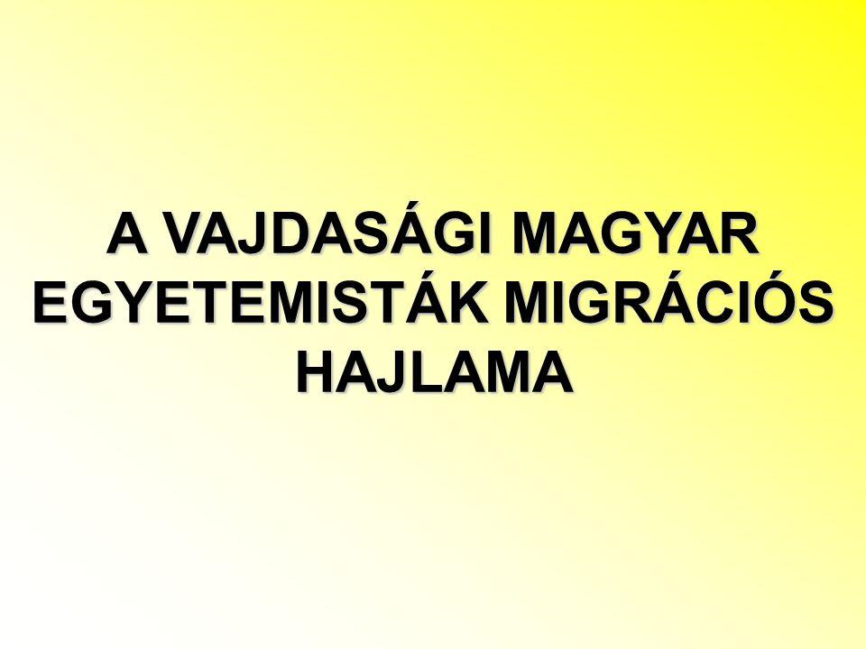 A VAJDASÁGI MAGYAR EGYETEMISTÁK MIGRÁCIÓS HAJLAMA