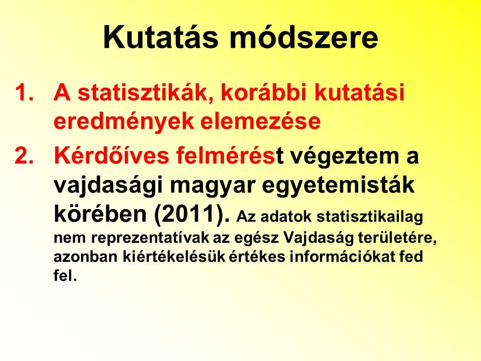 1.A statisztikák, korábbi kutatási eredmények elemezése 2.Kérdőíves felmérést végeztem a vajdasági magyar egyetemisták körében (2011).