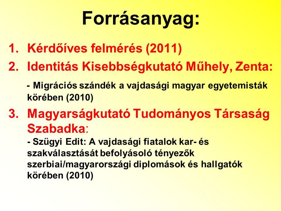 A vajdasági magyarok migrációs hajlama 1948-1991 között 70 ezer fő vándorolt külföldre 90-es években becslések szerint 30 000 magyar vándorolt ki Vajdaságból (Gábrity-Molnár, 2001) Az emigráció anyagi és emberi veszteséget is okozott.
