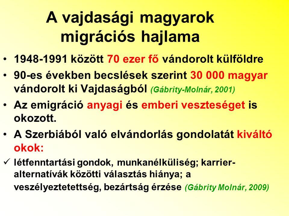 Migráció gondolata (kontroll csoport - szerbiai és magyarországi egyetemisták)