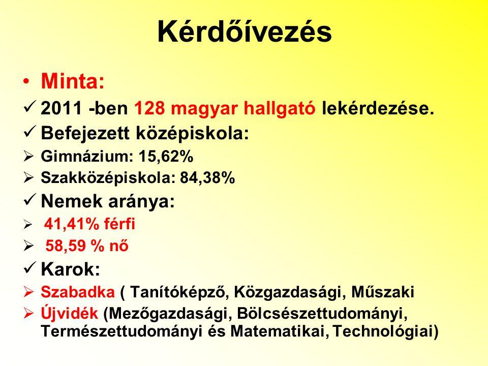 Kérdőívezés Minta: 2011 -ben 128 magyar hallgató lekérdezése.