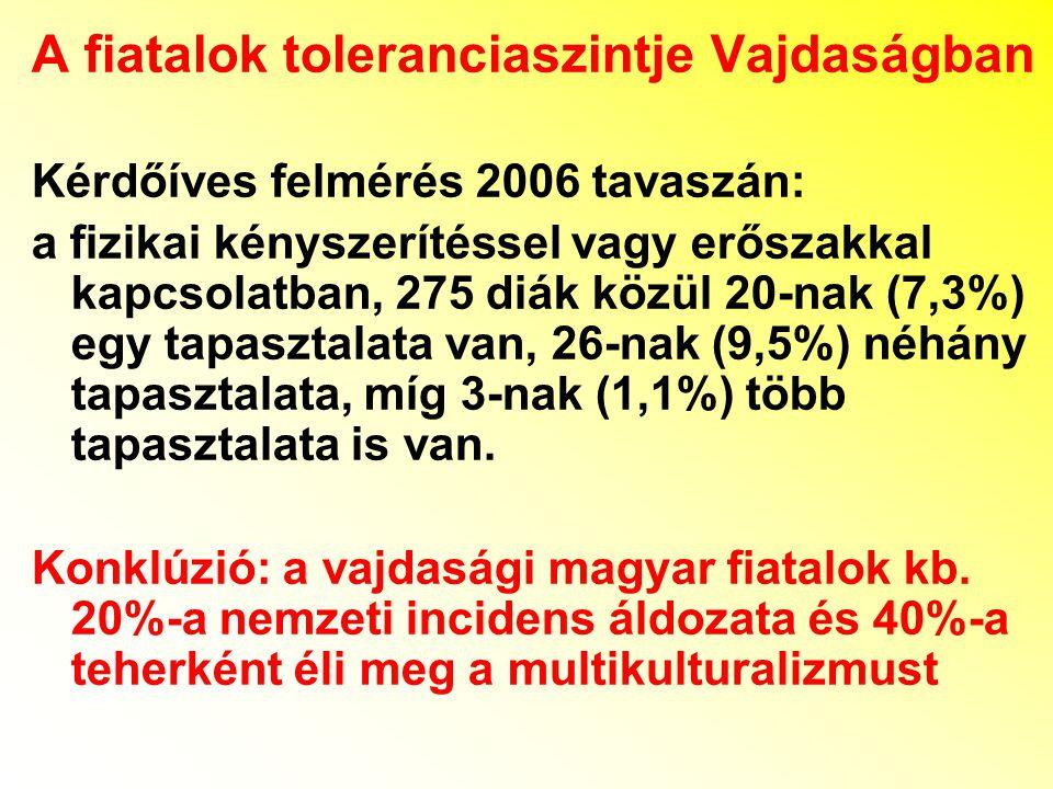 A fiatalok toleranciaszintje Vajdaságban Kérdőíves felmérés 2006 tavaszán: a fizikai kényszerítéssel vagy erőszakkal kapcsolatban, 275 diák közül 20-nak (7,3%) egy tapasztalata van, 26-nak (9,5%) néhány tapasztalata, míg 3-nak (1,1%) több tapasztalata is van.