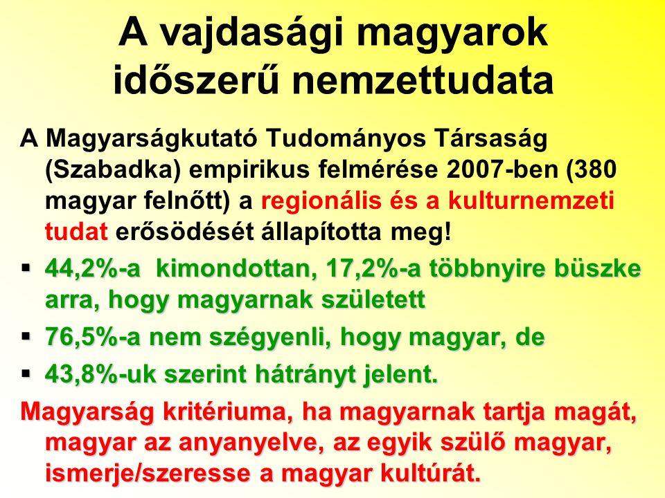 A vajdasági magyarok időszerű nemzettudata A Magyarságkutató Tudományos Társaság (Szabadka) empirikus felmérése 2007-ben (380 magyar felnőtt) a region