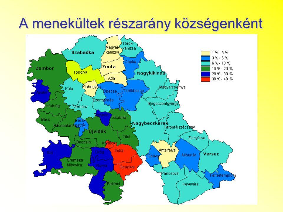 A menekültek részarány községenként