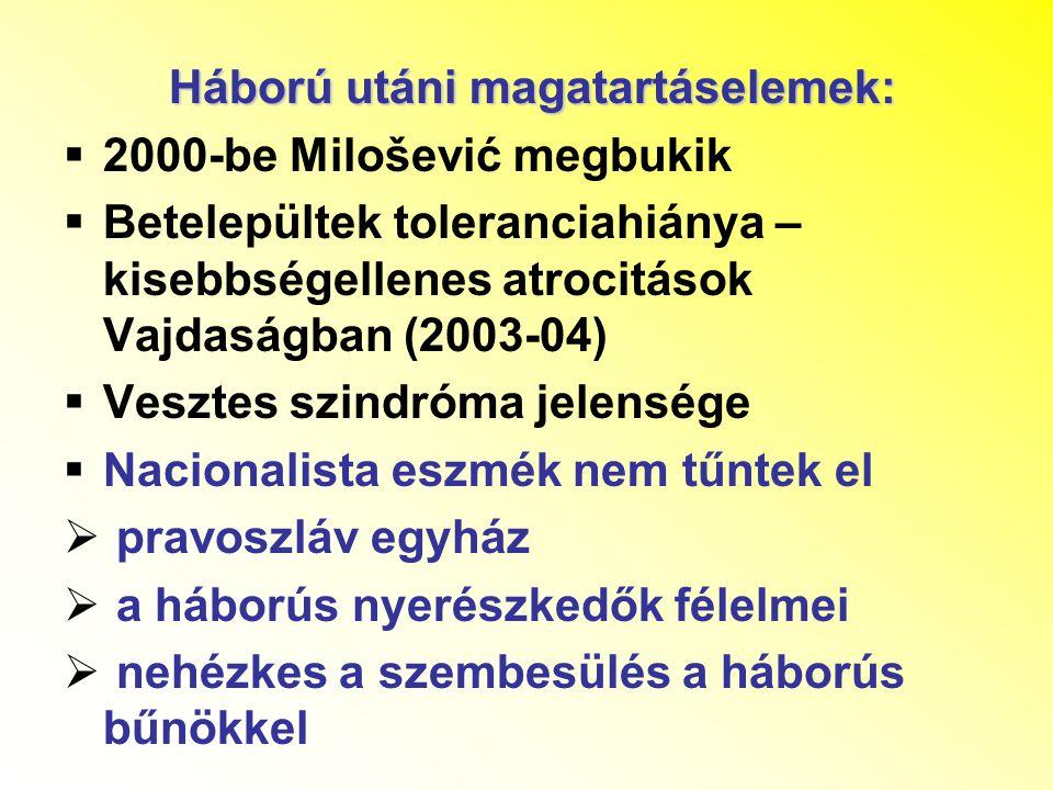 Háború utáni magatartáselemek:  2000-be Milošević megbukik  Betelepültek toleranciahiánya – kisebbségellenes atrocitások Vajdaságban (2003-04)  Vesztes szindróma jelensége  Nacionalista eszmék nem tűntek el  pravoszláv egyház  a háborús nyerészkedők félelmei  nehézkes a szembesülés a háborús bűnökkel
