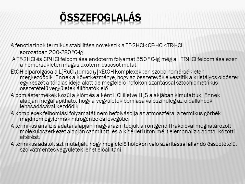 A fenotiazinok termikus stabilitása növekszik a TF·2HCl<CP·HCl<TR·HCl sorozatban 200-280 o C-ig. A TF·2HCl és CP·HCl felbomlása endoterm folyamat 350