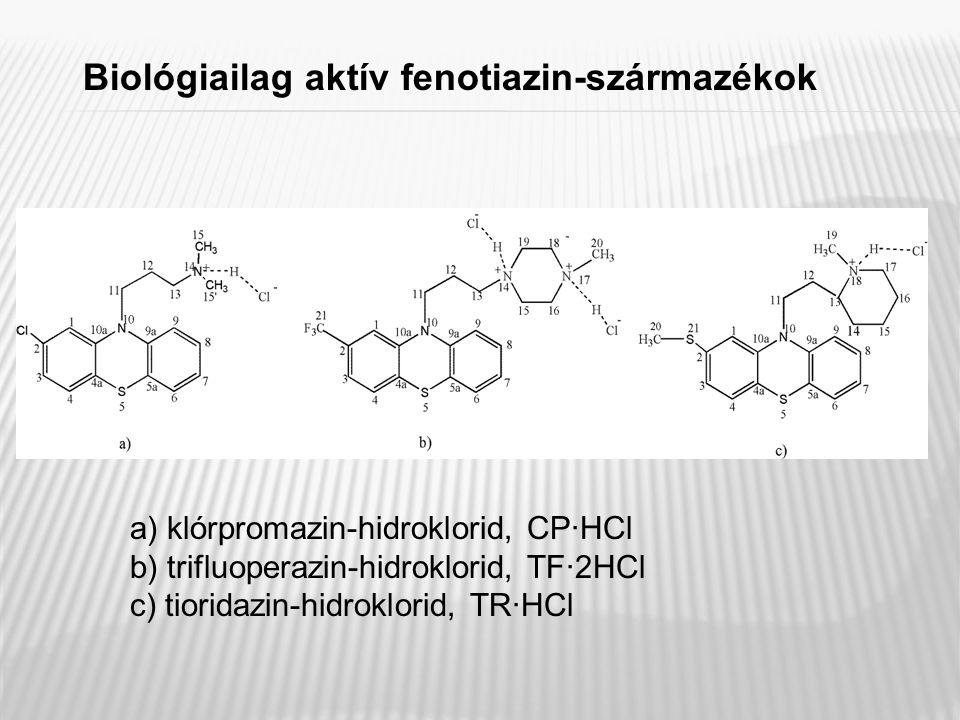 a) klórpromazin-hidroklorid, CP·HCl b) trifluoperazin-hidroklorid, TF·2HCl c) tioridazin-hidroklorid, TR·HCl Biológiailag aktív fenotiazin-származékok
