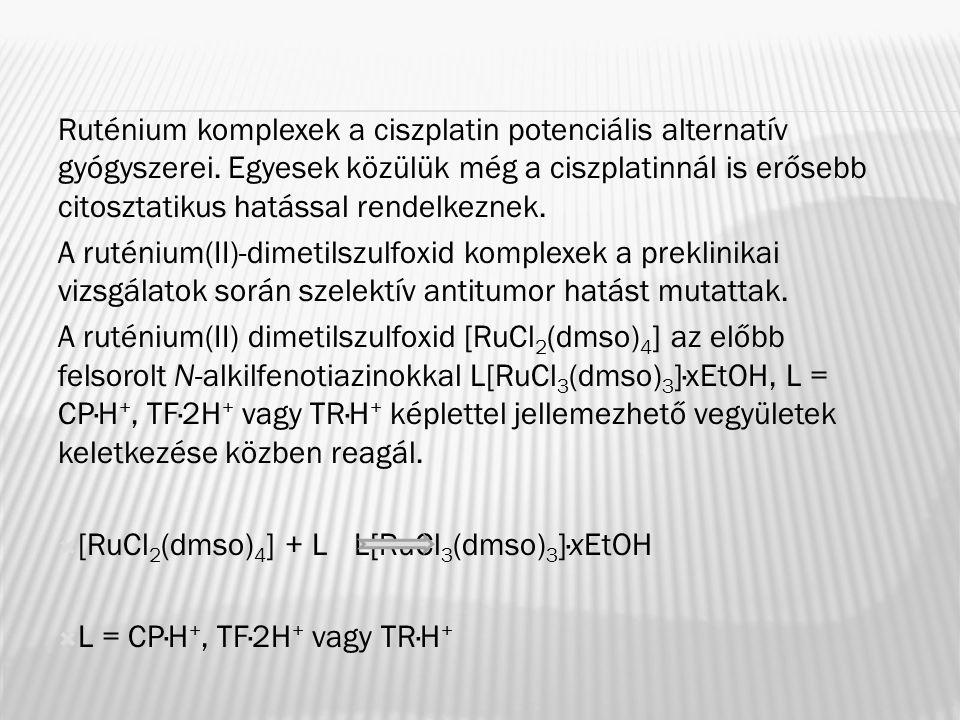 Ruténium komplexek a ciszplatin potenciális alternatív gyógyszerei. Egyesek közülük még a ciszplatinnál is erősebb citosztatikus hatással rendelkeznek