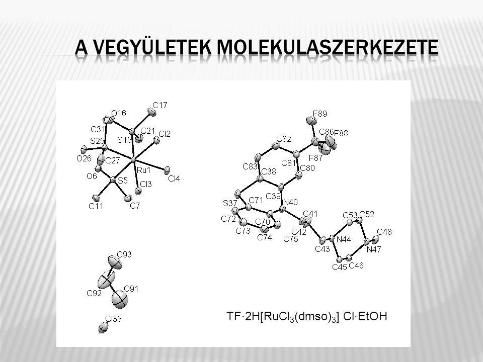 TF∙2H[RuCl 3 (dmso) 3 ] Cl·EtOH