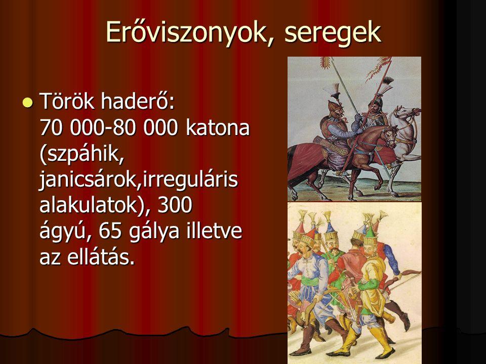 Erőviszonyok, seregek Török haderő: 70 000-80 000 katona (szpáhik, janicsárok,irreguláris alakulatok), 300 ágyú, 65 gálya illetve az ellátás. Török ha