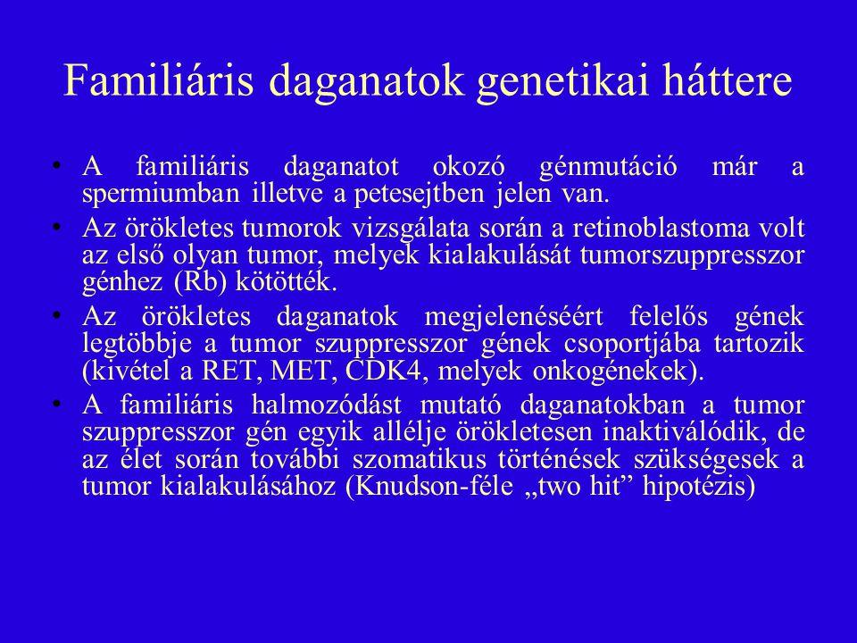 Li- Fraumeni- szindróma Szinonima: családi daganat szindróma Öröklődés: autoszómális domináns Lényege: egy családon belül halmozottan fordul elő multiplex malignus tumor.