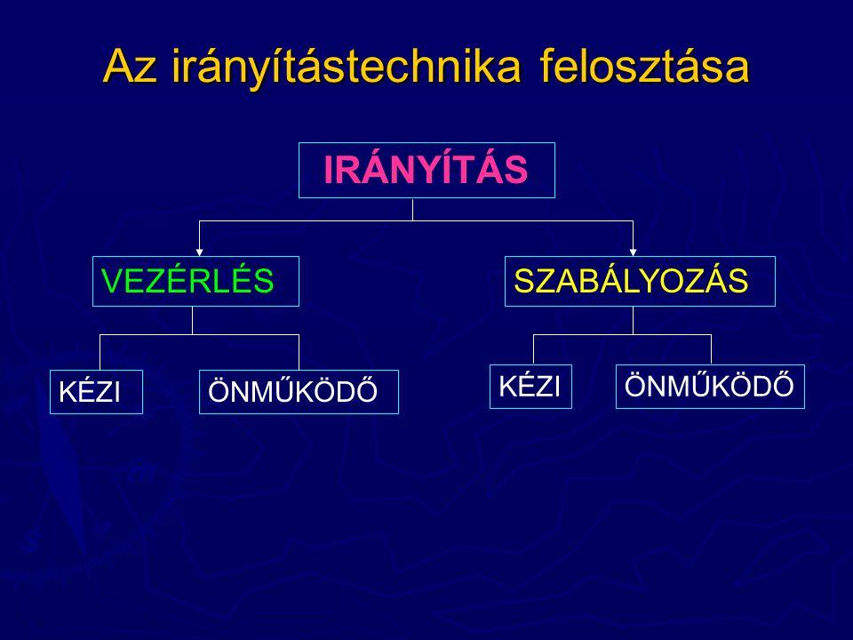 Az irányítástechnika felosztása IRÁNYÍTÁS VEZÉRLÉSSZABÁLYOZÁS KÉZI ÖNMŰKÖDŐ
