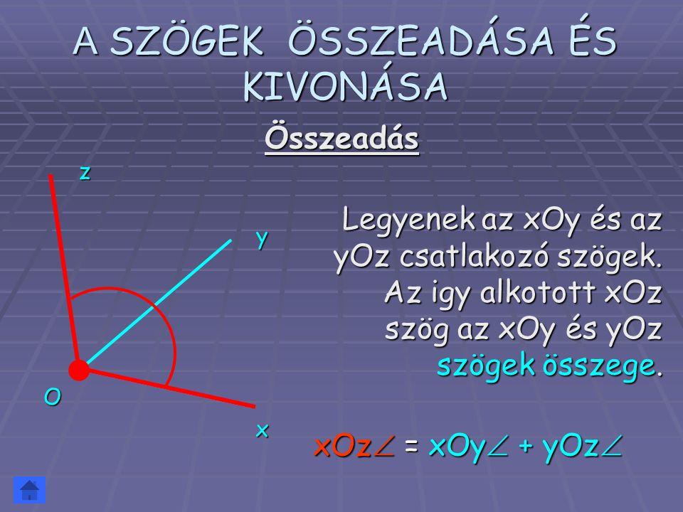 A SZÖGEK ÖSSZEADÁSA ÉS KIVONÁSA z y x O Legyenek az xOy és az yOz csatlakozó szögek. Az igy alkotott xOz szög az xOy és yOz szögek összege. xOz  = xO