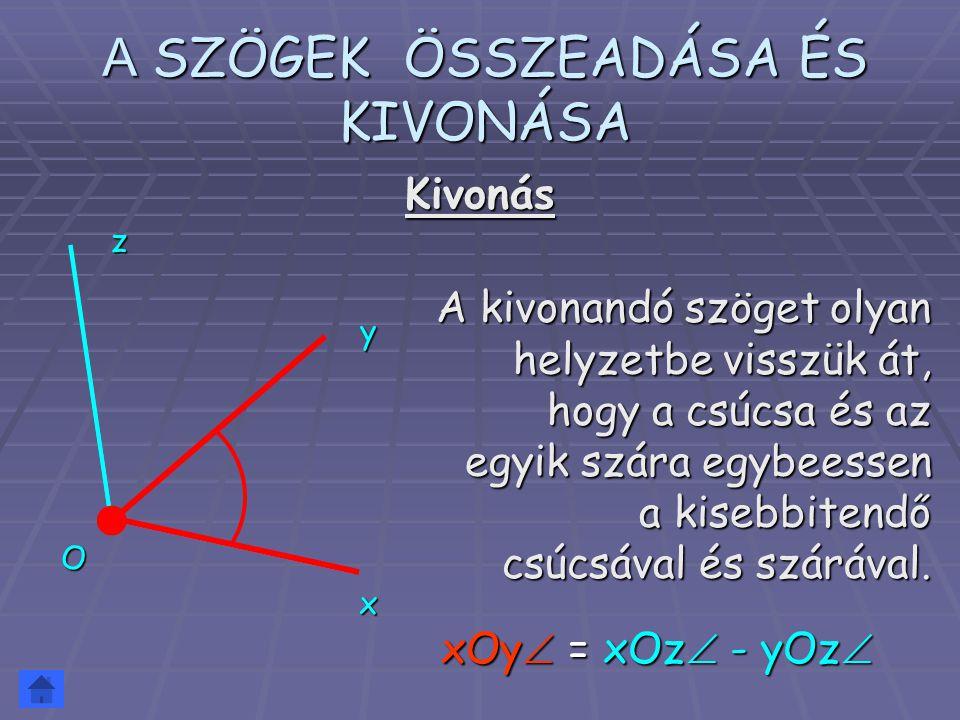 A SZÖGEK ÖSSZEADÁSA ÉS KIVONÁSA z y x O A kivonandó szöget olyan helyzetbe visszük át, hogy a csúcsa és az egyik szára egybeessen a kisebbitendő csúcs