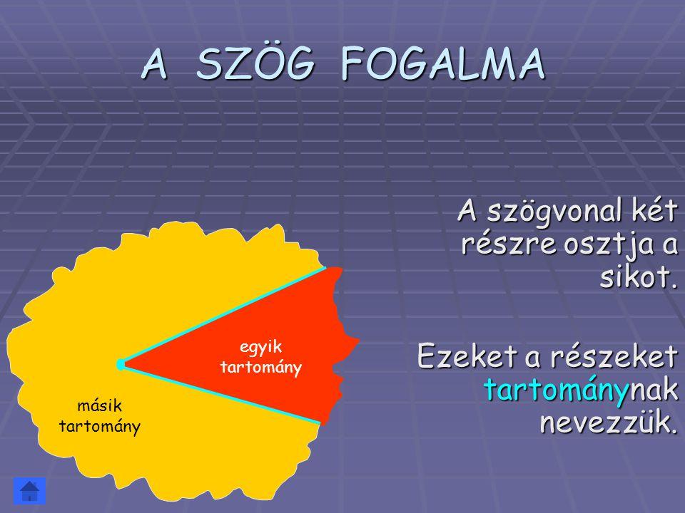 A SZÖG FOGALMA A szögvonal két részre osztja a sikot. Ezeket a részeket tartománynak nevezzük. másik tartomány egyik tartomány