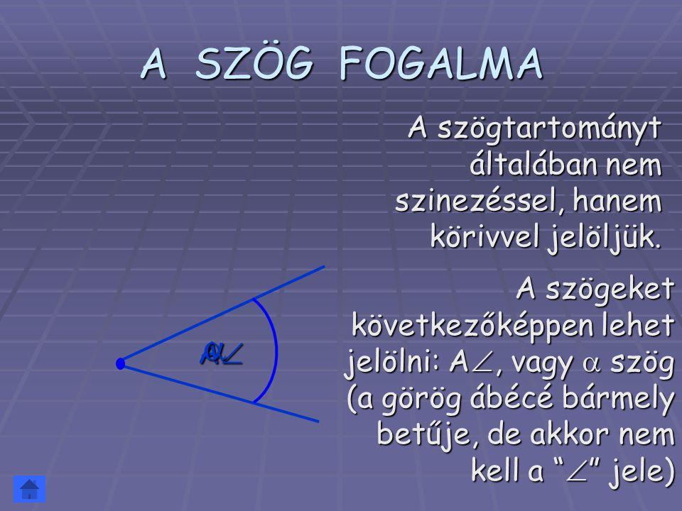 A SZÖGEK FAJTÁI Két szög akkor csatlakozó ha ugyanabba a sikba tartoznak, közös a csúcsúk, és csak az egyik szárúk közös.