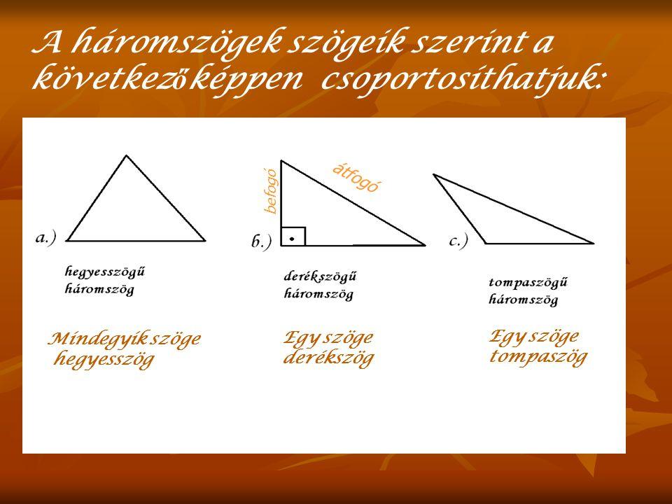 A háromszög szögeinek kiegészítő (szuplementáris) szögeit, amelyek a szögeket egyenesszögre egészítik ki, a háromszög külső szögeinek nevezzük.