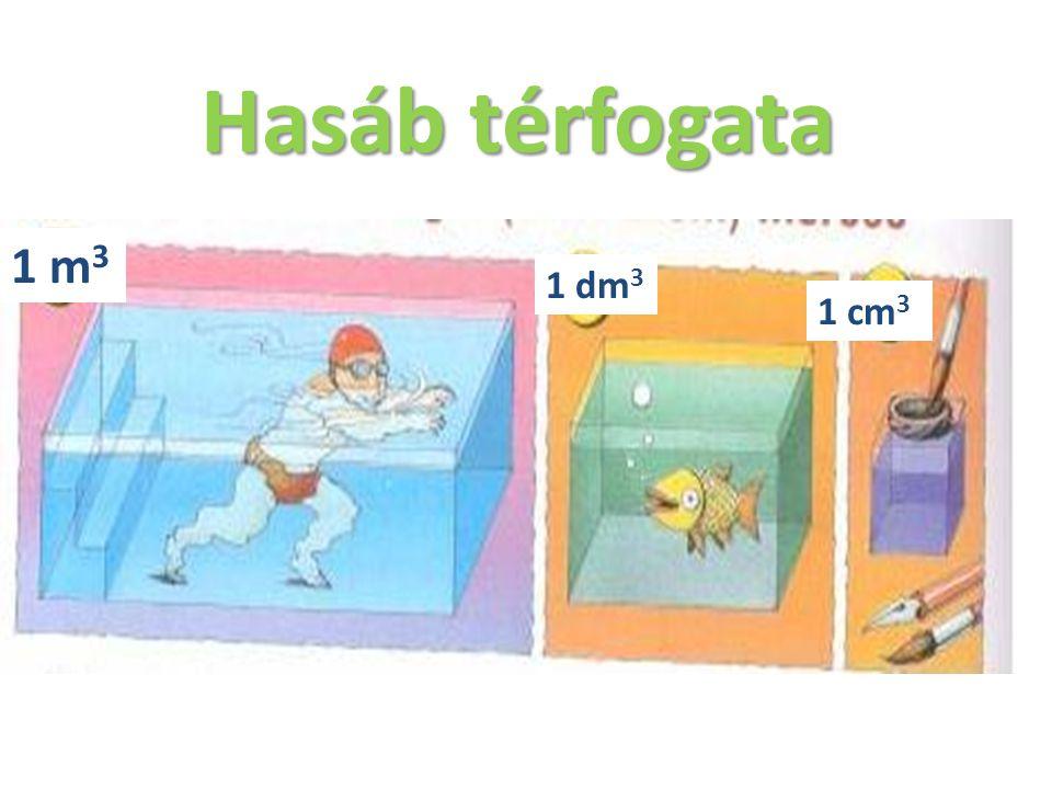 Hasáb térfogata 10. kép 1 m 3 1 dm 3 1 cm 3