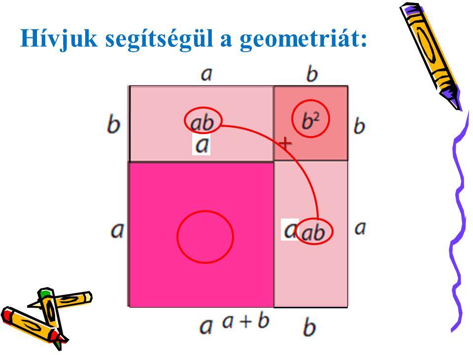 Binom négyzet eredményeként mindig trinomot kapunk: (a + b) 2 = a 2 + 2ab + b 2